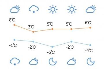 气温骤降,甲流高发,今年冬天到底开不开窗?