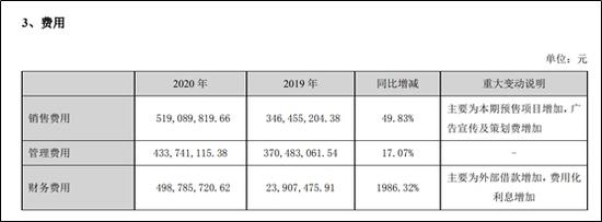 【房企年报】中交地产大力加杠杆拿地2020年净负债率升至296%