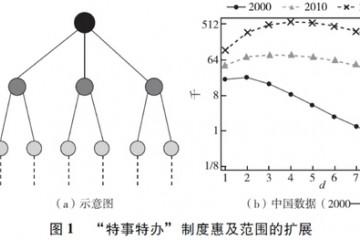 特事特办中国经济增长的非正式制度基础