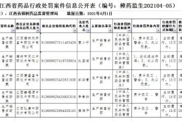 江西樟树天齐堂中药饮片有限公司等5家药企生产销售劣药被罚