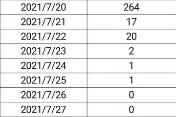 南京机场疫情暴发后南京出港航班更多飞去了哪些城市
